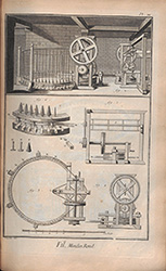 Textile mill equipment, ca. 1765